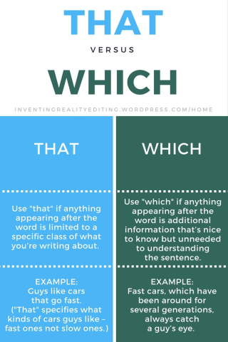 That vs. Which