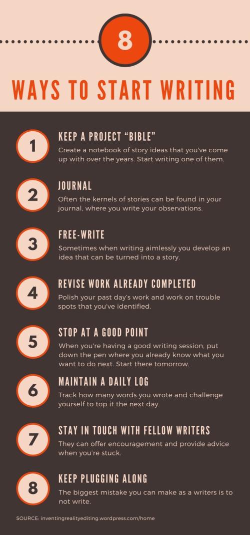 Ways to Start Writing