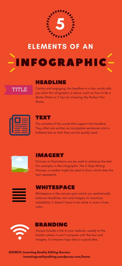 5 Elements of an Infographic